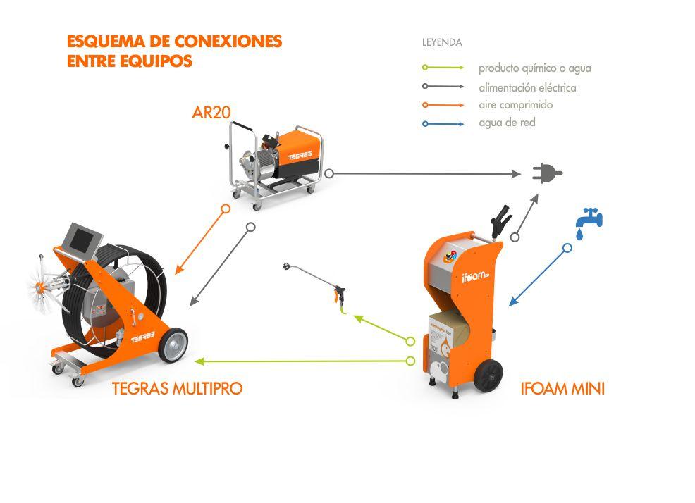 AR20 CONEXIONES ESPAÑOL