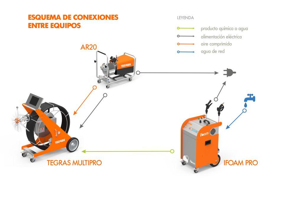 MULTIPRO CONEXIONES ESPAÑOL