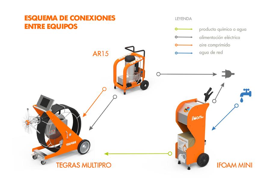 AR 15 ESQUEMAS DE CONEXION